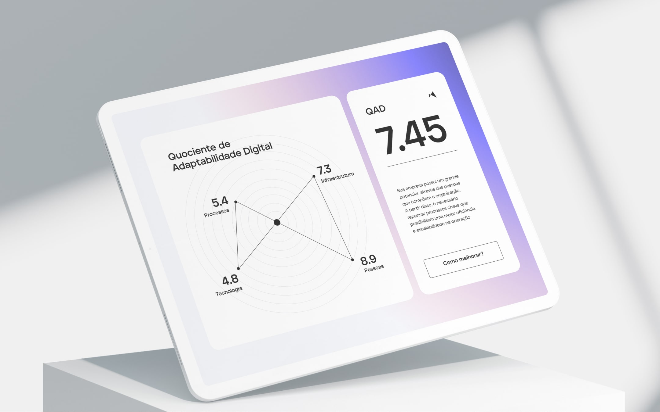 Mageda-Branding-brandupgrade-Design-Brand-Upgrade-Consulting-b2b-min